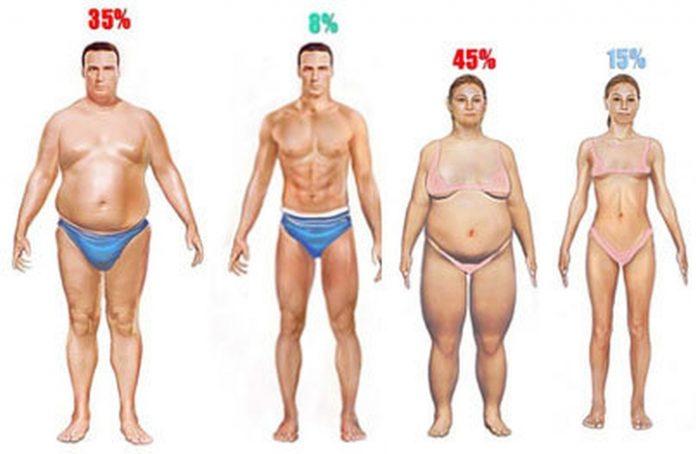 как похудеть на воде